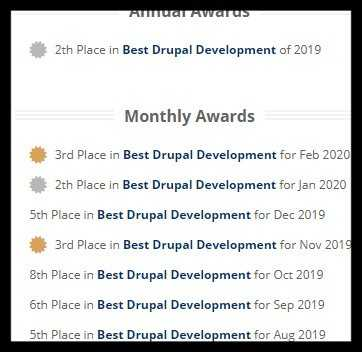 OPTASY: Top Drupal Developers of February 2020