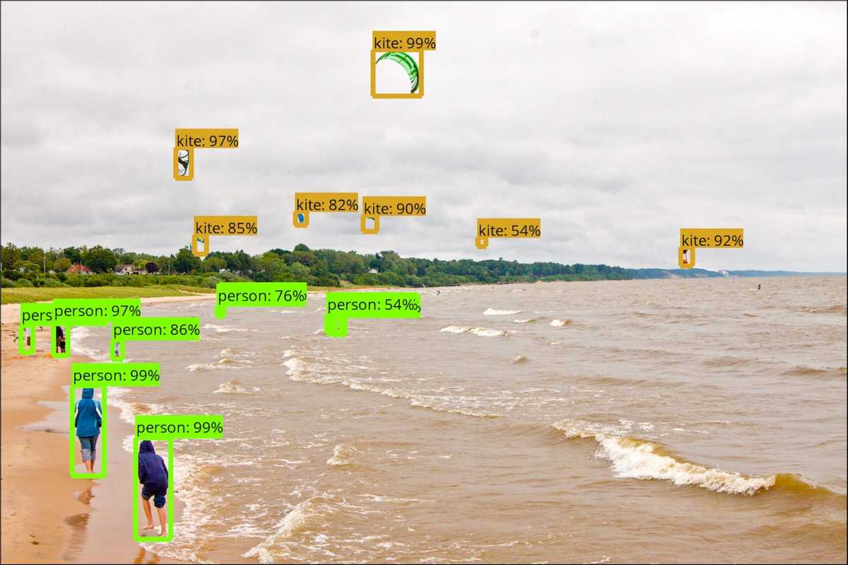 How to Build a Machine Learning App: Google Tensorflow Object Detection API