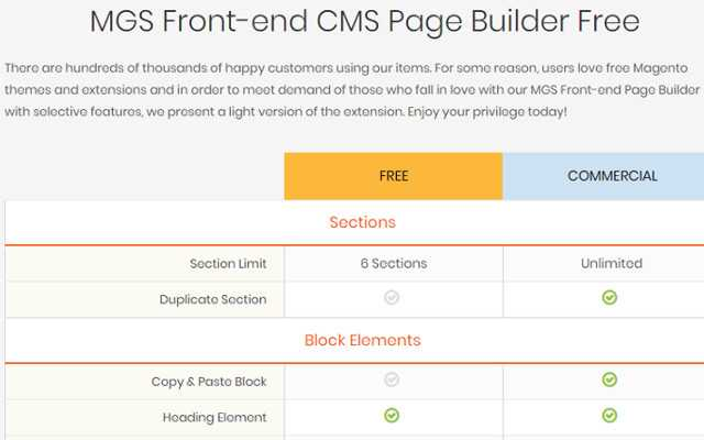 Best Magento 2 Page Builder: Front-End CMS page Builder from Magesolution