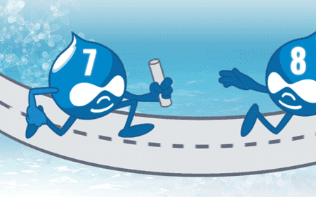 Not All Content Is King in Drupal 8: Mobile, Global Content Is